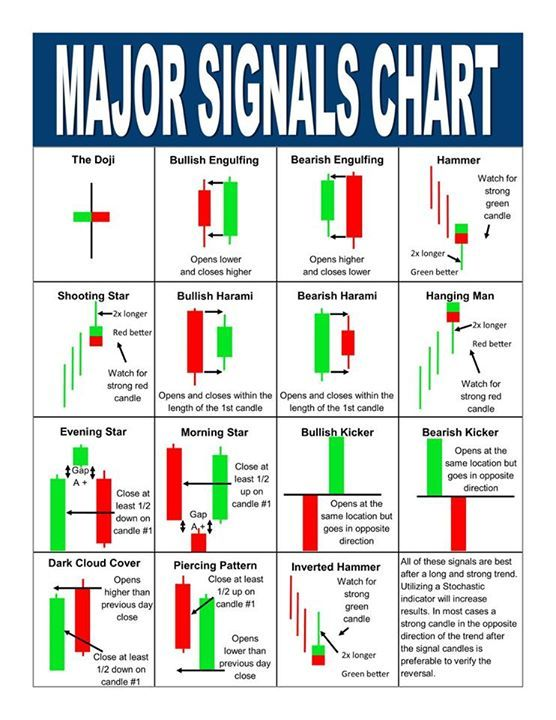 Candlestick binary options signals