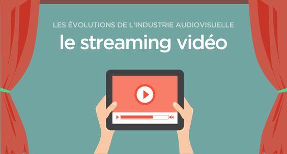 Les évolutions de l'industrie audiovisuelles : le streaming vidéo