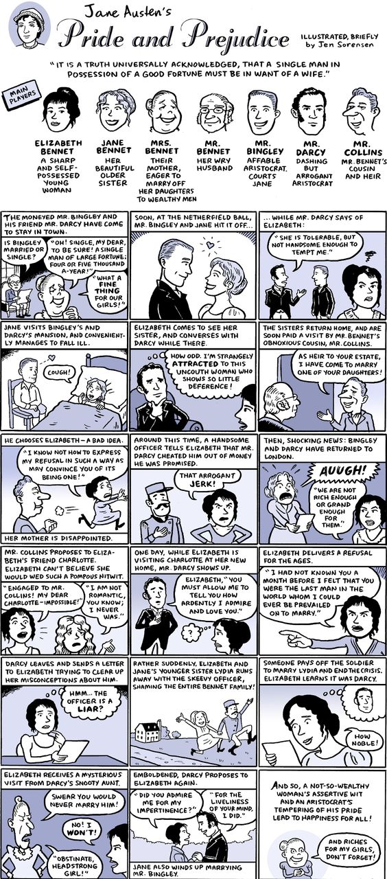 'This week marks an important milestone for anyone who swoons at the very mention of Mr. Darcy. Pride and Prejudice is turning 200, and to celebrate its bicentennial, cartoonist Jen Sorensen drew up an illustrated version of the classic' - via npr books - January 2013. [Literary England - Jane Austen]
