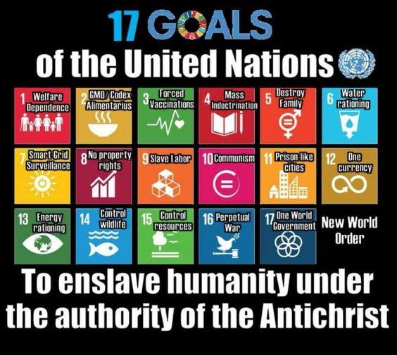 Agenda 21 - Agenda 2030 - Depopulation Agenda