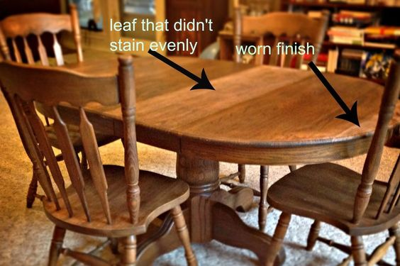 Dining Room Table Redo Dining Room Tables And Furniture Redo