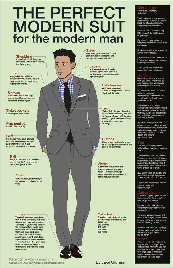 Fashion Infographic by ~JakeGcreate on deviantART