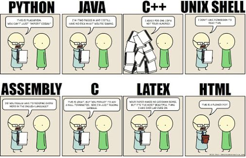Programming languages as essays on the great
