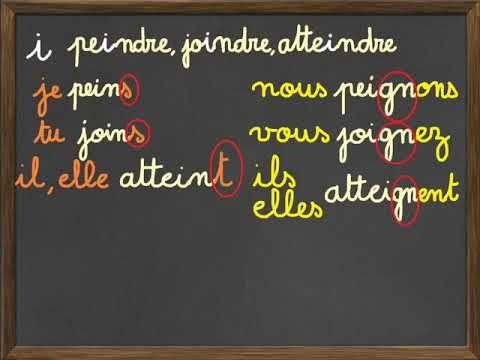 Les Verbes En Dre Au Present Verbe Presentation Conjugaison
