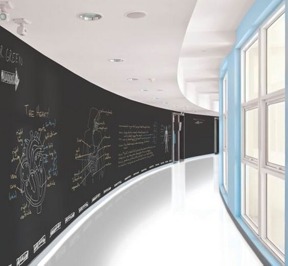 Hallways White Boards And Hallway Walls On Pinterest