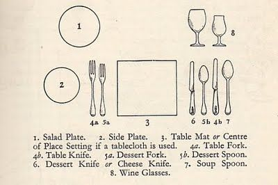 pinterest bull the world rsquo s catalog of ideas tea party table setting diagram american style table setting diagram