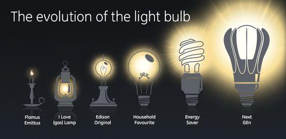 Lamp that looks like a light bulb 8