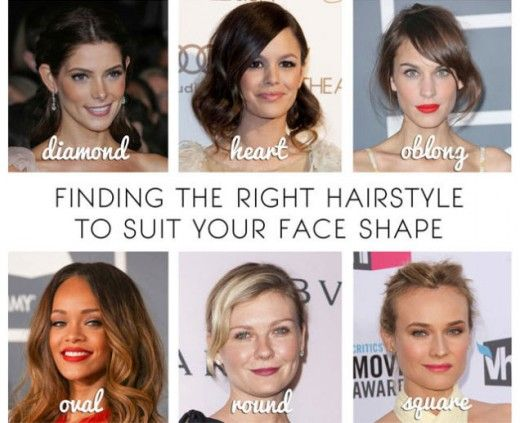 Finding The Right Hairstyle To Suit Your Face Shape Haircut For Face Shape Diamond Face Shape Hairstyles Face Shape Hairstyles