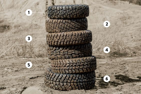 6 of the Most Capable Off-Road Tires You Can Buy Today | Get a little mud on your tires