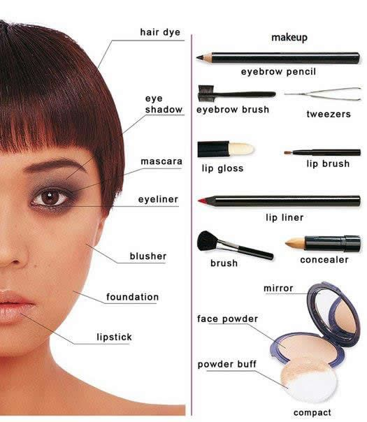 List of make-up Items in Spanish
