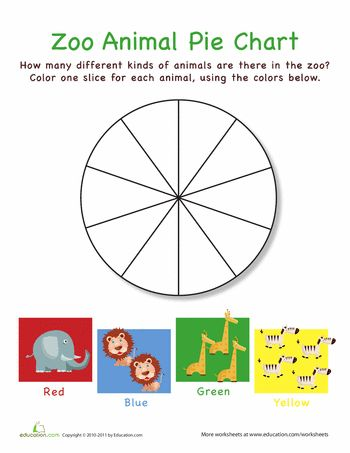 math worksheet : zoo animal pie chart  pie charts zoo animals and worksheets : Pie Chart Fractions Worksheet