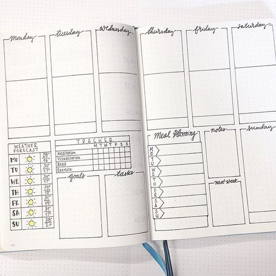 weekly spread inspiration: