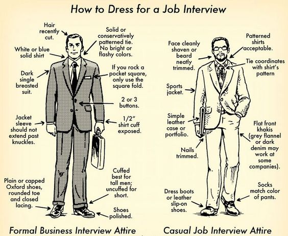 going to a job interview