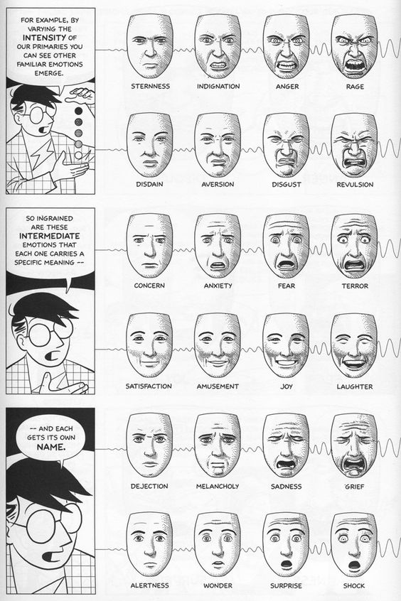 how to draw emotions easily