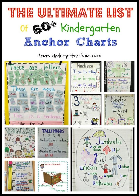 Do you love and use anchor charts as much as I do? Then you are going to love these 60+ Must-Make Kindergarten Anchor Charts!  Why anchor charts in Kindergarten? I use anchor charts almost every day a