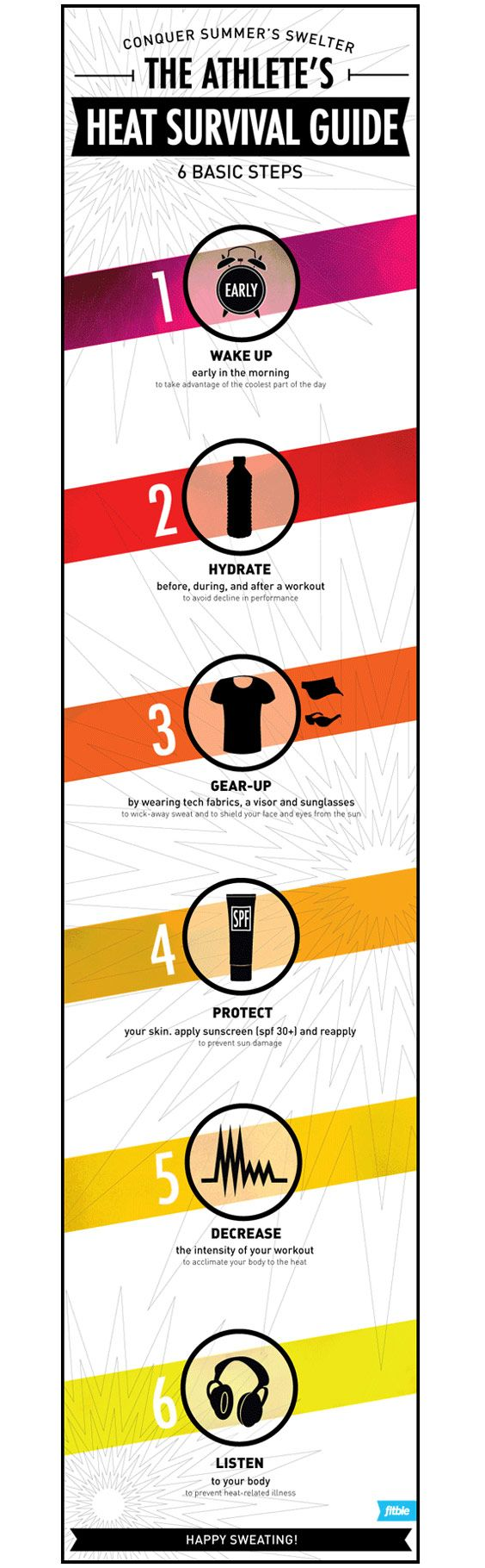 Fitbie Original: I'm melting! Survive the rising temps with our Athlete's Heat Survival Guide.