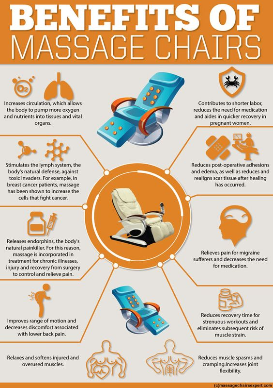 Benefits Of Massage Chairs Infographic Massage Chairs