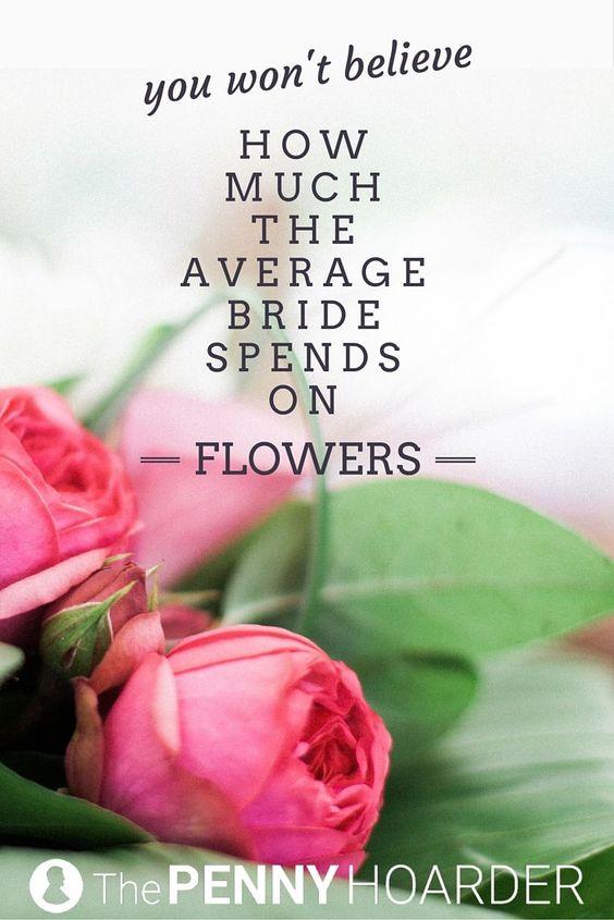 Average Wedding Costs