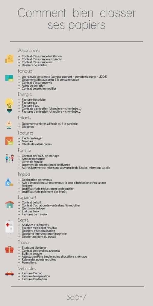 Epingle Par Marie Fourdraine Sur Tracker Journal En 2020 Rangement Papier Administratif Rangement Papier Organisation Maison