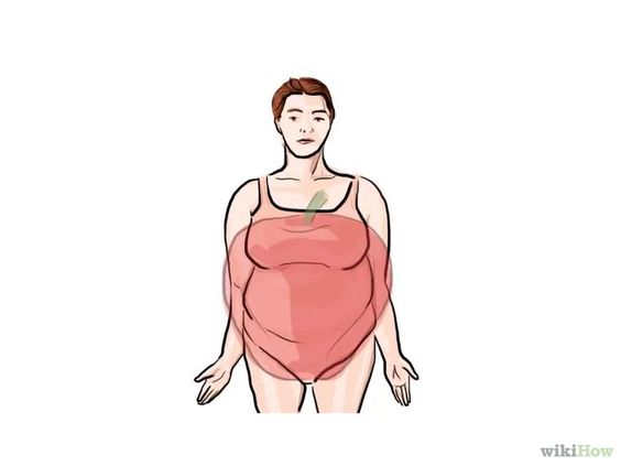 Dress an Apple Shape Body Step 1.jpg
