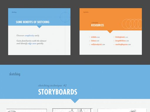 Infographic Ideas infographic examples powerpoint : 5 Gorgeous Note and Point Presentations You Have to See by Joshua ...