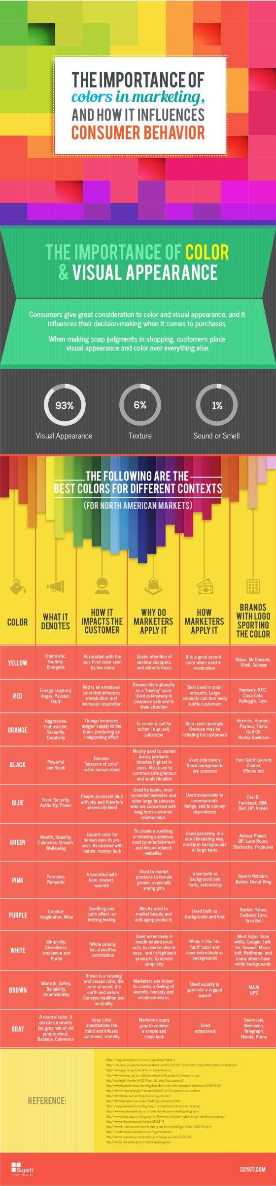 El color en Marketing y cómo afecta las decisiones de los clientes