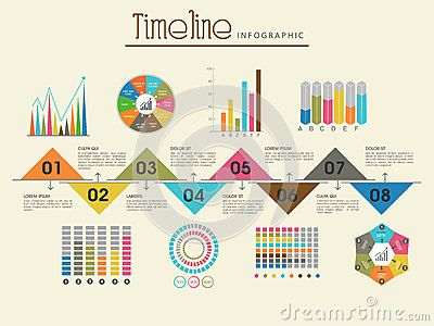 Timeline infographic, Infographic templates and Timeline on Pinterest