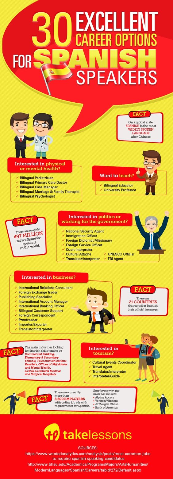 excellent career options for spanish speakers infographic 30 excellent career options for spanish speakers infographic takelessons