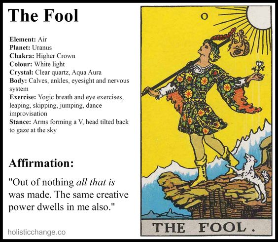 Holistic Correspondences for The Fool