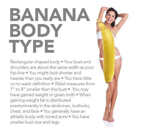 Image result for banana body shape celebrities
