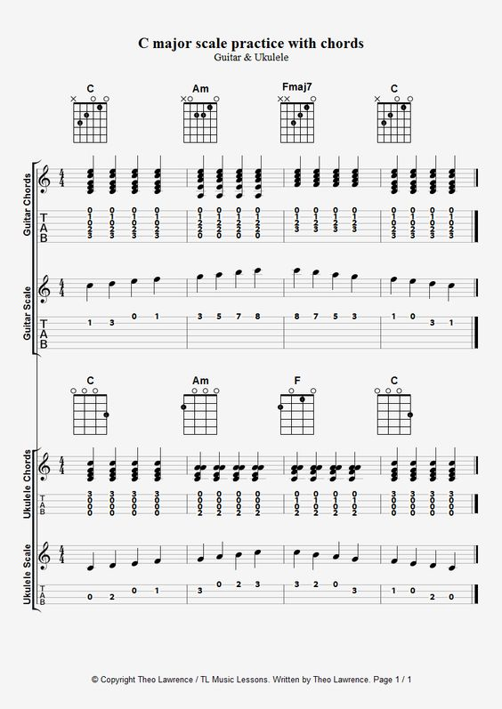 C Major Scale Practice With Chords Guitar And Ukulele With