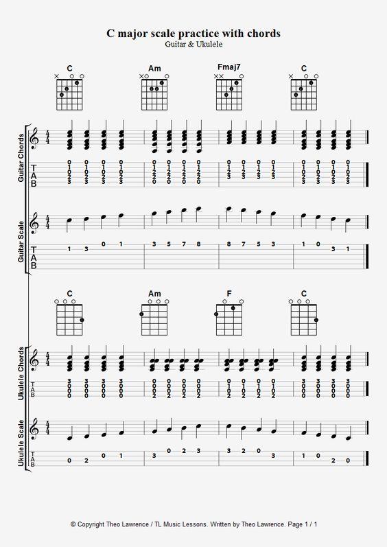 Ukulele ukulele chords dsus4 : Pinterest • The world's catalog of ideas