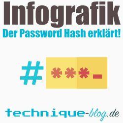 Infografik Password Hash einfach erklärt