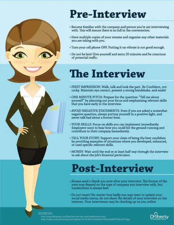 Interview tips for pre, post, and during.: