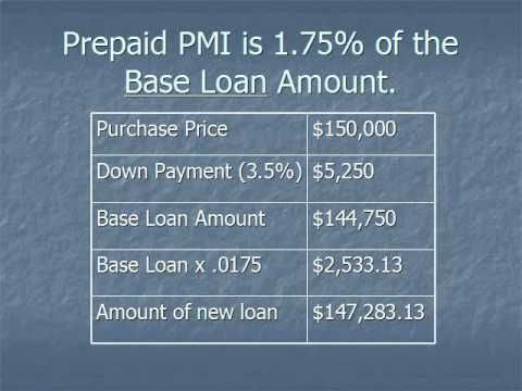 What Is The Mortgage Insurance Rate Private Mortgage Insurance