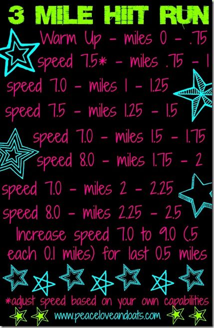 12 Workouts for the Treadmill like this 3 mile HIIT Run from PeaceLoveandOats.com