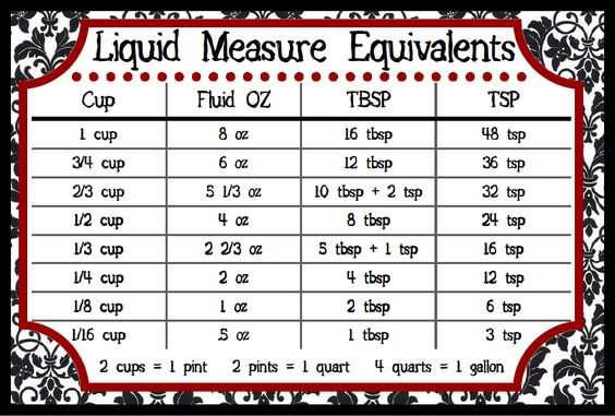 baking liquid measurement equivalents downloadable charts cc cycle 1 pinterest cooking