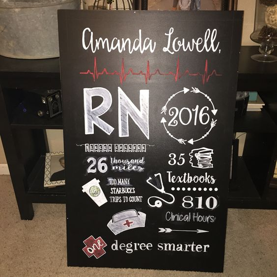 Nursing School Chalkboard #nursingschool