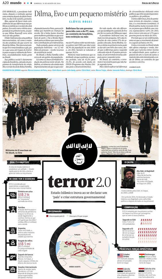 Infográfico sobre Estado Islâmico  #isis #islamicstate #terror #EI  Anah Assumpção/Folha de S.Paulo