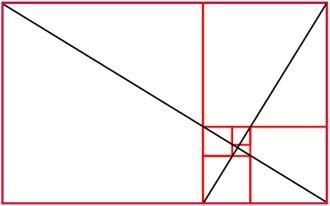 Zlatý obdélník a logaritmická spirála :: MEF