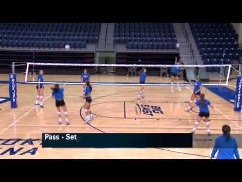 Volleyball Drills Ball Control Volleyball In 2020 Volleyball Drills Youth Volleyball Volleyball Practice