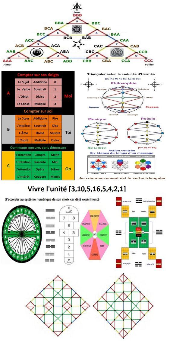 """L'origine """"païenne"""" de la Sainte Trinité 0a8e64eb6188c9fa460240c5d6e6c1a1"""