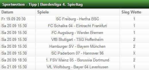 Nach der Fussball Champions League gehts zum Pflichtprogramm Bundesliga. Hier unsere Sportwetten-Tipps zum 4. Spieltag.