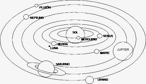 Sistema Solar Animado Para Colorear Imagui Sistema Solar Solar System Coloring Pages Solar System Planets