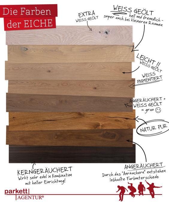 eiche farbabstufungen material farbe pinterest fu b den eichenparkett und h te. Black Bedroom Furniture Sets. Home Design Ideas