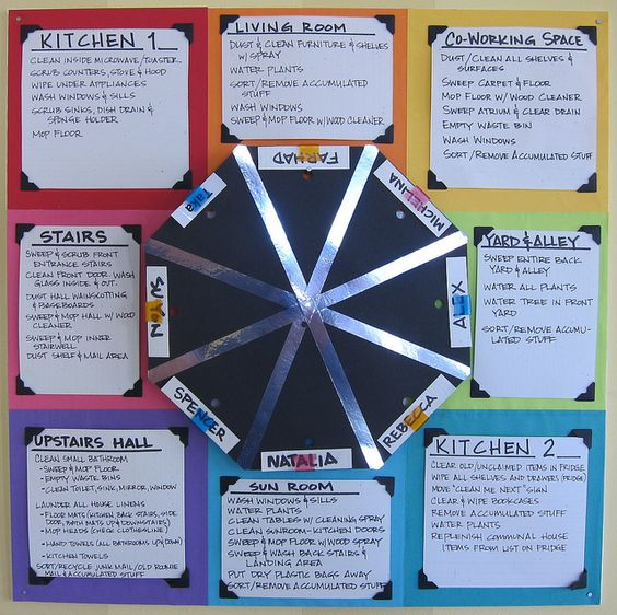 Chore Wheel .....looks perfect for college kids @Kelli White Shillig and @Erica Cerulo Means