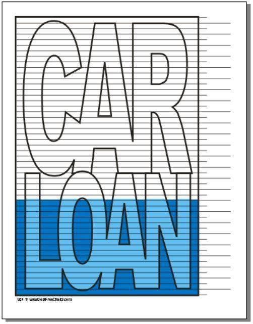 Car Loan Paying Off Car Loan Car Loans Loan Payoff