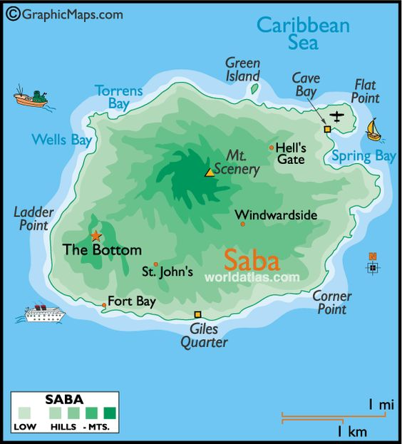 Caribbean Pron 58