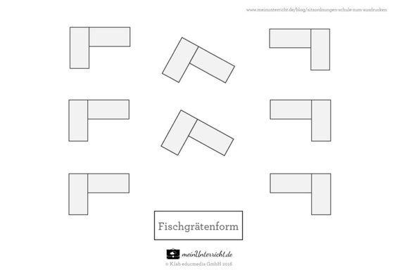 Sitzordnungen Im Vergleich Vorlagen Meinunterricht De Klassenzimmer Gestalten Grundschule Schulzimmer Klassenzimmer Gestalten