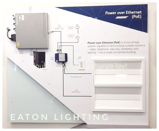 over ethernet and led lighting panels